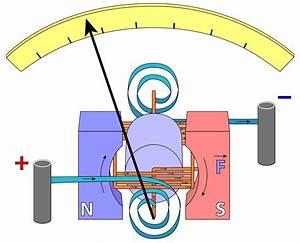 File Galvanometer Scheme Svg