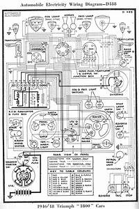 Cat 2 Wiring Diagram