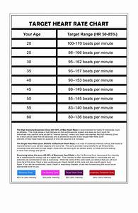 Maximum Heart Rate Exercise Chart Target Heart Rate Charts