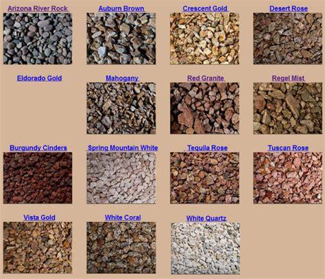 Landscape Gravel Types Review  Ideas For Using Gravel For