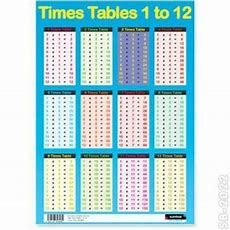 Maths Times Tables Mathematics Ebay