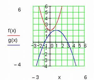 Schnittpunkt Zweier Parabeln Berechnen : schnittpunkt zweier parabeln mathe brinkmann ~ Themetempest.com Abrechnung