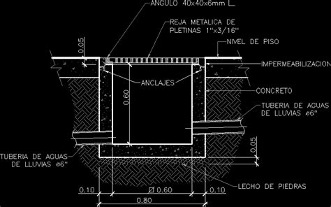 tanquilla   screen dwg block  autocad