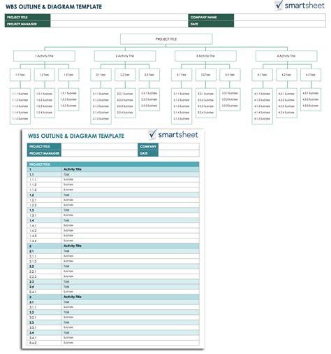 wbs template free work breakdown structure templatessmartsheet