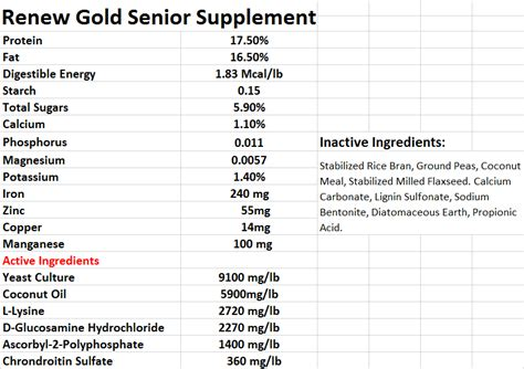 manna pro renew gold senior equine supplement statelinetackcom