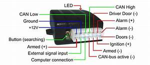 Topkodas Electronics Jsc - Products - Can-bus  Canbus  Translator