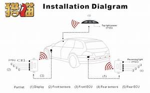 Wireless Front And Rear Detection Car Parking Sensor System