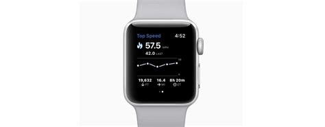 apple beats its rivals to dominate the global wearable market versus by compareraja