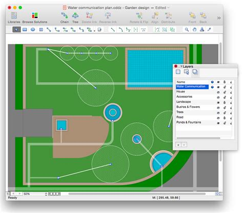 creating a landscape plan creating landscape and garden design drawings conceptdraw helpdesk
