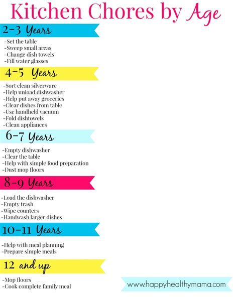 Bar In Kitchen Ideas - kitchen chores for kids by age healthy ideas for kids