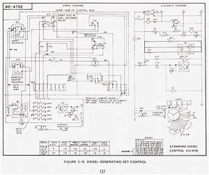 Awesome Onan Rv Generator Wiring Diagram 30 On Tekonsha Voyager For  U2013 Volovets Info