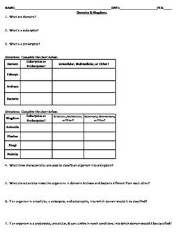 Domains & Kingdoms Classification Worksheet Tpt