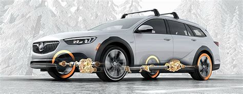 Buick Regal All Wheel Drive by What Is The 2018 Buick Regal Tourx