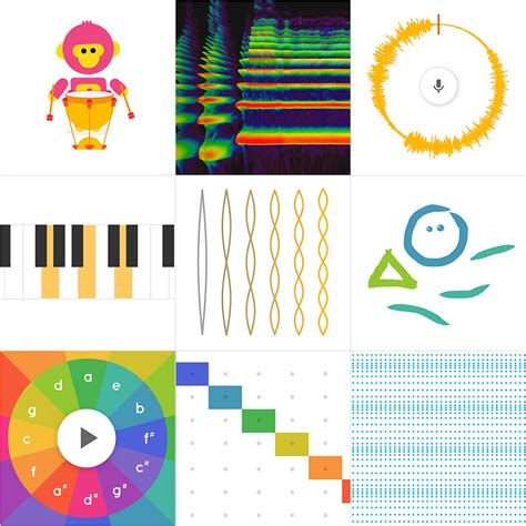 It's simple to use and its songmaker. Chrome Music Lab