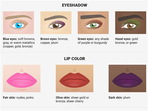 what color eyeshadow should i wear what is the best of makeup for your skin mugeek