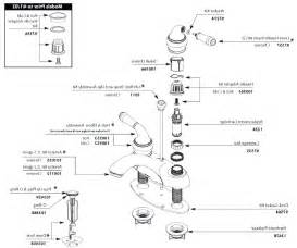 Moen Motionsense Faucet Not Working by Moen Touchless Kitchen Faucet Imindmap Us