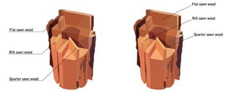 Types & Grades of Hardwood Flooring