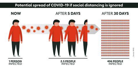 Why is coronavirus lockdown necessary?   Gavi, the Vaccine ...
