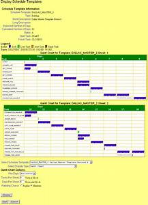8  Construction Scheduling Training Guide