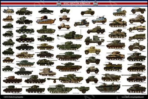 front facing carrier ww2 tanks and armored cars
