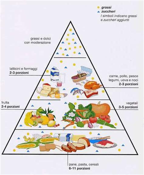 Dieta della pasta menu settimanale