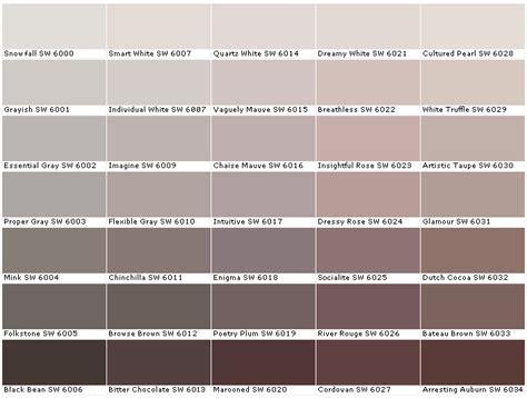 sherwin williams duration home interior sherwin williams color charts 2017 grasscloth wallpaper