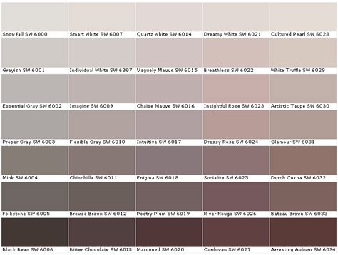 sherwin williams color charts sherwin williams paint