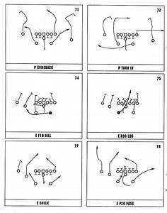 John Madden Football Offensive Playbook Page 14
