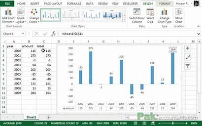 Data Excel Labels Charts Custom Label Chart