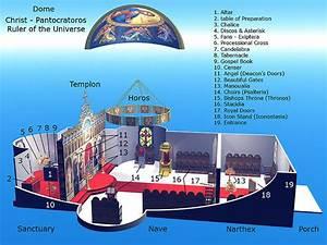 Diagram Of Interior Of Russian Orthodox Church  2008