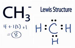 Ch3- Lewis Structure  How To Draw The Lewis Structure For Ch3-