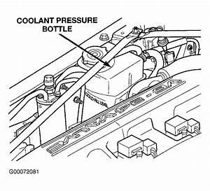Service Manual  Belt Diagram For 1996 Chrysler