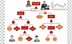 Flowchart Workflow Process Flow Diagram Template Png