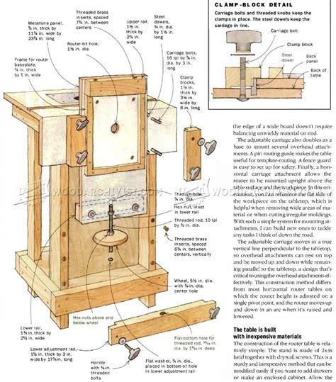 horizontal router table plans woodarchivist