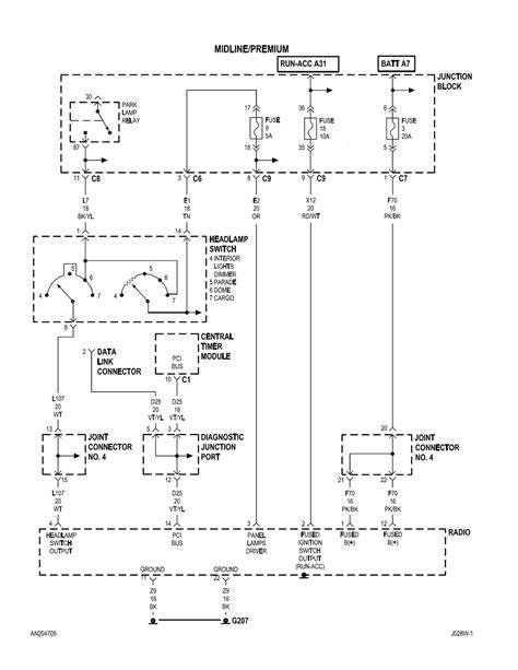 2001 Dodge Durango Radio Wiring Diagram by 2005 Dodge Dakota Radio Wiring Diagram Wiring Library