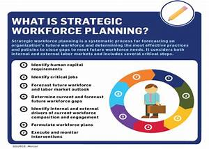 boston consulting group With human capital strategic plan template
