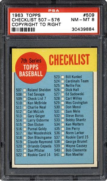 Best 10 1988 topps baseball cards. 1963 Topps Checklist 507-576 (Copyright To Right) | PSA ...