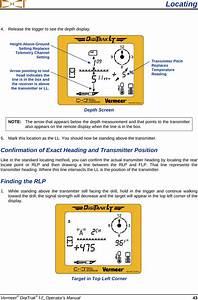 Digital Control Z1920 Et  St  Lt  Lt2 User Manual