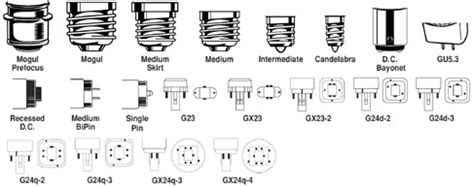 compact fluorescent in base types premier lighting