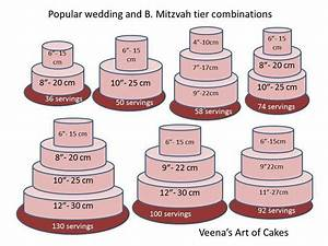 Round Cakes Cake Servings Cake Serving Chart Cake Sizes