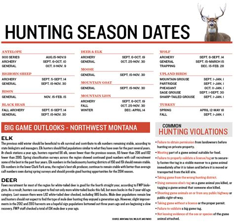 Hunting Guide 2014