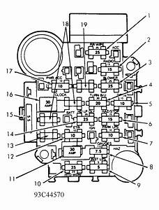 1998 Jeep Grand Cherokee Fuse Panel Diagram