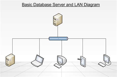 network architecture network structure network