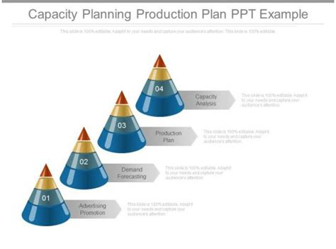 capacity planning production plan   powerpoint