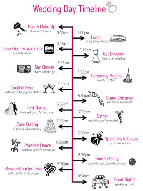 Event Run Sheet Template My Wedding Day Timeline Weddingbee