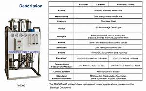 Nano Filtration Water Systems