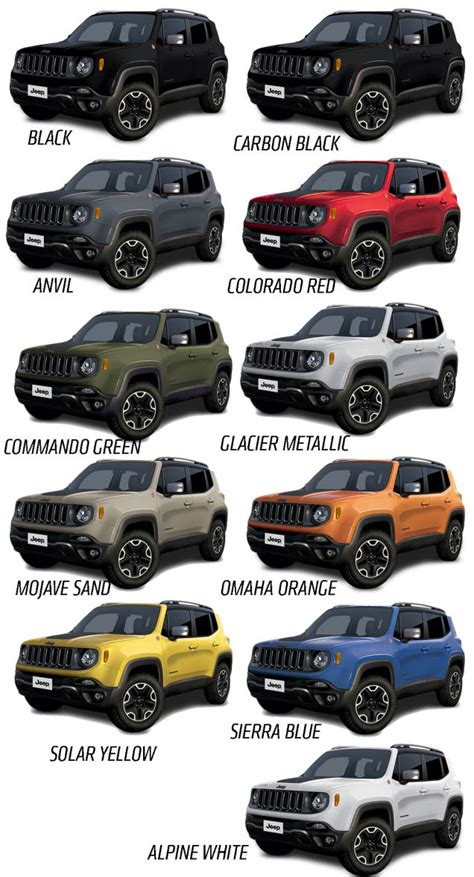 jeep colors 2015 2015 jeep renegade will come in a big selection of great