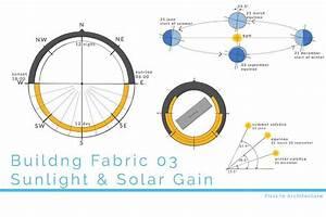 Building Fabric 03