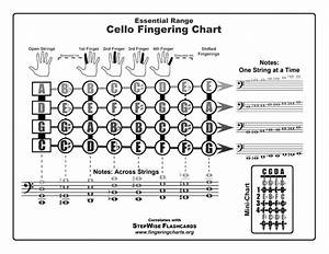Cello Fingering Chart and Flashcards - StepWise ...