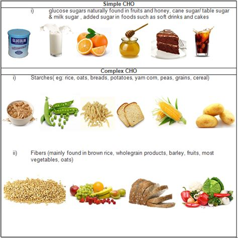 carbohydrates  tropicana slim